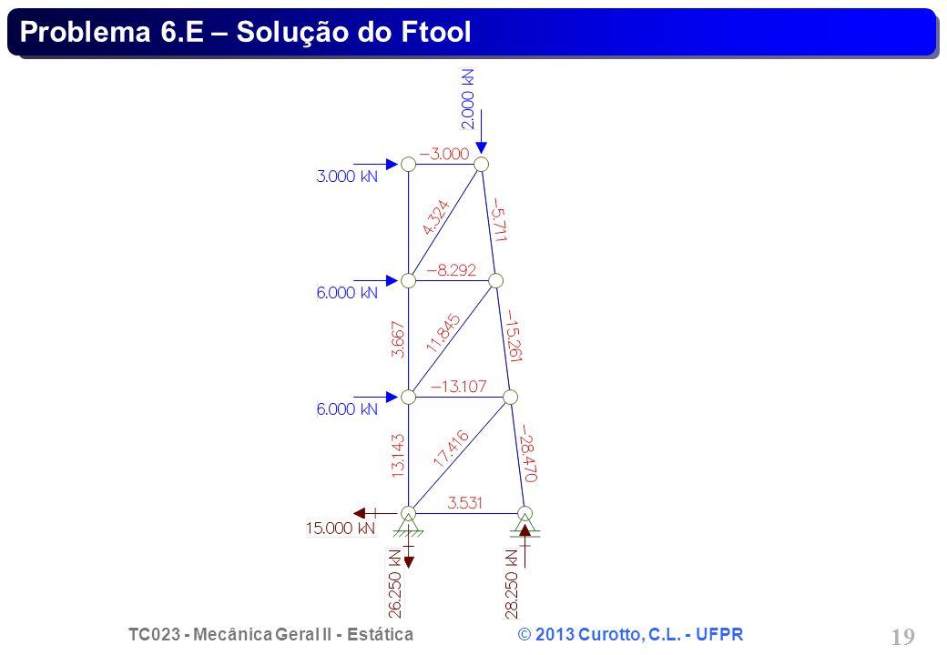 TC023 - Mecânica Geral II - Estática © 2013 Curotto, C.L. - UFPR 19 Problema 6.E – Solução do Ftool