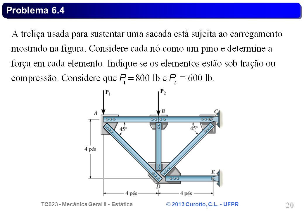 TC023 - Mecânica Geral II - Estática © 2013 Curotto, C.L. - UFPR 20 Problema 6.4