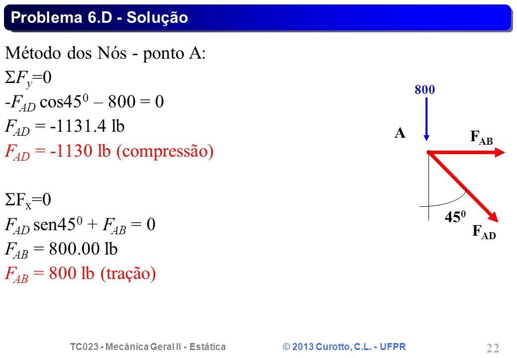 TC023 - Mecânica Geral II - Estática © 2013 Curotto, C.L. - UFPR 22 Método dos Nós - ponto A:  F y =0 -F AD cos45 0 – 800 = 0 F AD = -1131.4 lb F AD