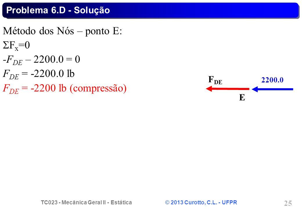 TC023 - Mecânica Geral II - Estática © 2013 Curotto, C.L. - UFPR 25 Método dos Nós – ponto E:  F x =0 -F DE – 2200.0 = 0 F DE = -2200.0 lb F DE = -22