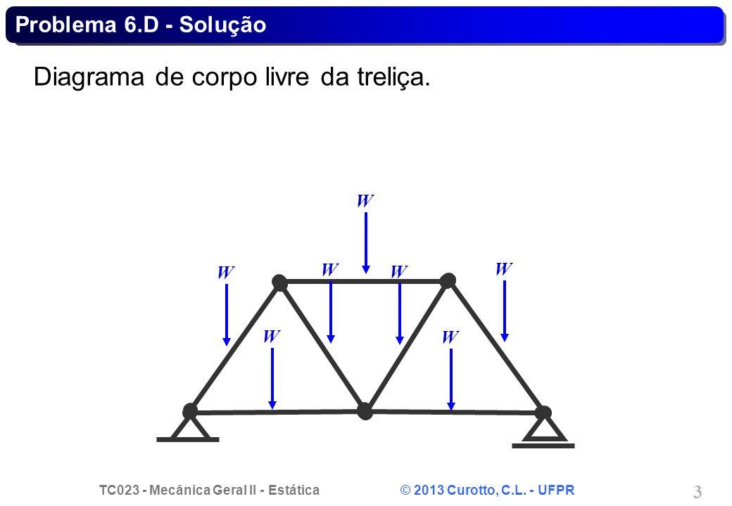 TC023 - Mecânica Geral II - Estática © 2013 Curotto, C.L. - UFPR 3 Problema 6.D - Solução Diagrama de corpo livre da treliça. W W W W W W W