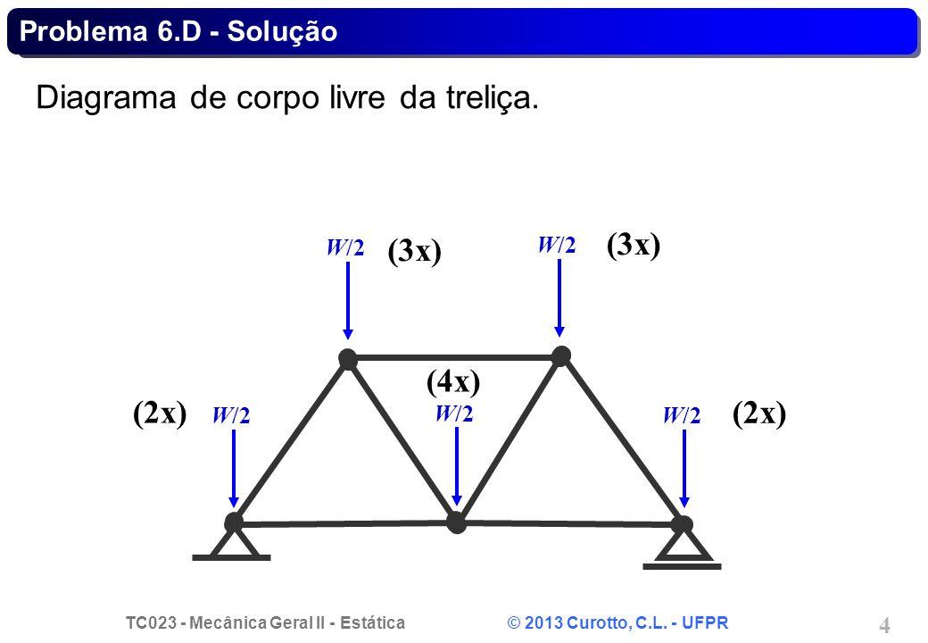 TC023 - Mecânica Geral II - Estática © 2013 Curotto, C.L. - UFPR 4 Problema 6.D - Solução Diagrama de corpo livre da treliça. W/2 (3x) (2x) (4x) (2x)