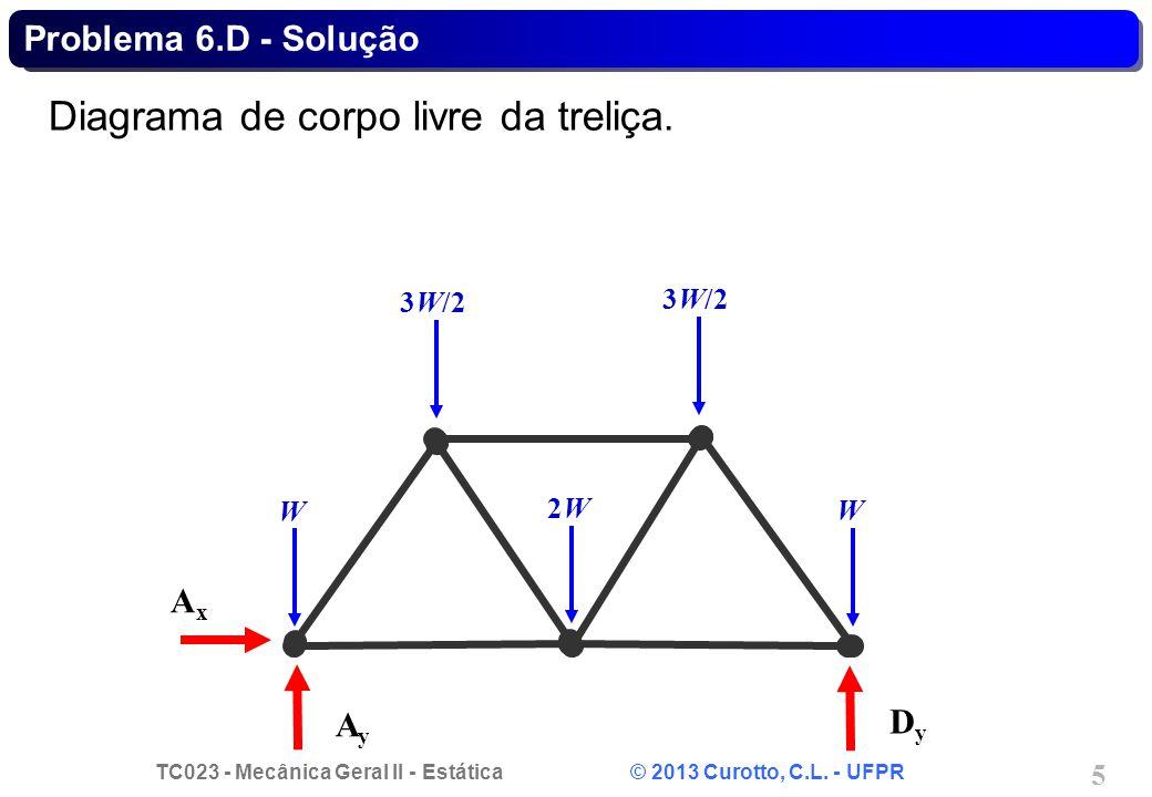 TC023 - Mecânica Geral II - Estática © 2013 Curotto, C.L. - UFPR 5 Problema 6.D - Solução Diagrama de corpo livre da treliça. 3W/2 2W2W W W AxAx AyAy