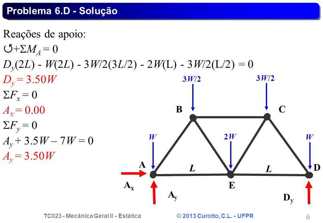 TC023 - Mecânica Geral II - Estática © 2013 Curotto, C.L. - UFPR 6 Reações de apoio:  +  M A = 0 D y (2L) - W(2L) - 3W/2(3L/2) - 2W(L) - 3W/2(L/2) =