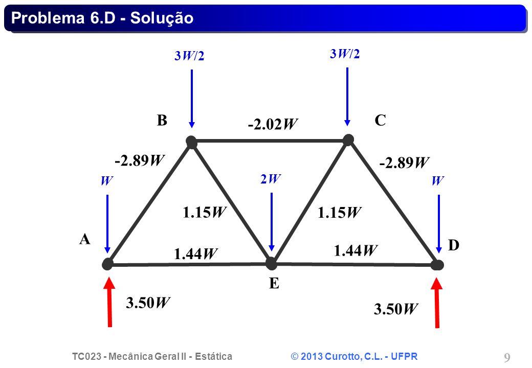 TC023 - Mecânica Geral II - Estática © 2013 Curotto, C.L. - UFPR 9 Problema 6.D - Solução 3W/2 2W2W W W A BC D E 3.50W 1.44W -2.89W -2.02W 1.15W -2.89