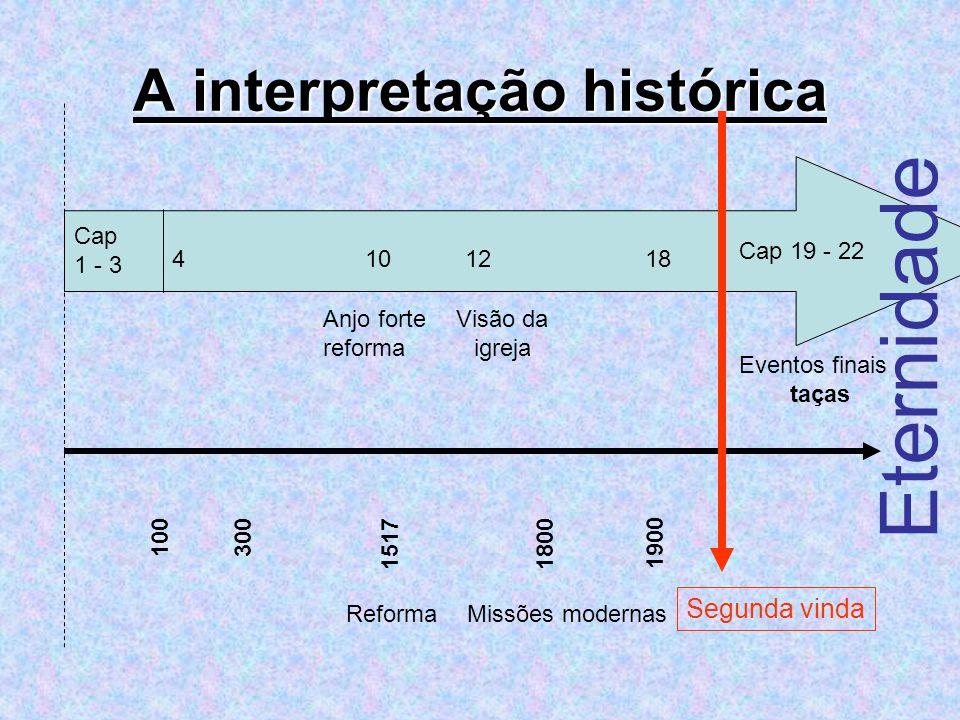 A interpretação histórica 100300 15171800 1900 Segunda vinda Eternidade ReformaMissões modernas Anjo forte reforma Cap 1 - 3 Cap 19 - 22 Eventos finai
