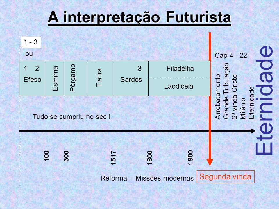 A interpretação Futurista 100300 15171800 1900 Segunda vinda Eternidade ReformaMissões modernas Tudo se cumpriu no sec I 1 - 3 Cap 4 - 22 Arrebatament