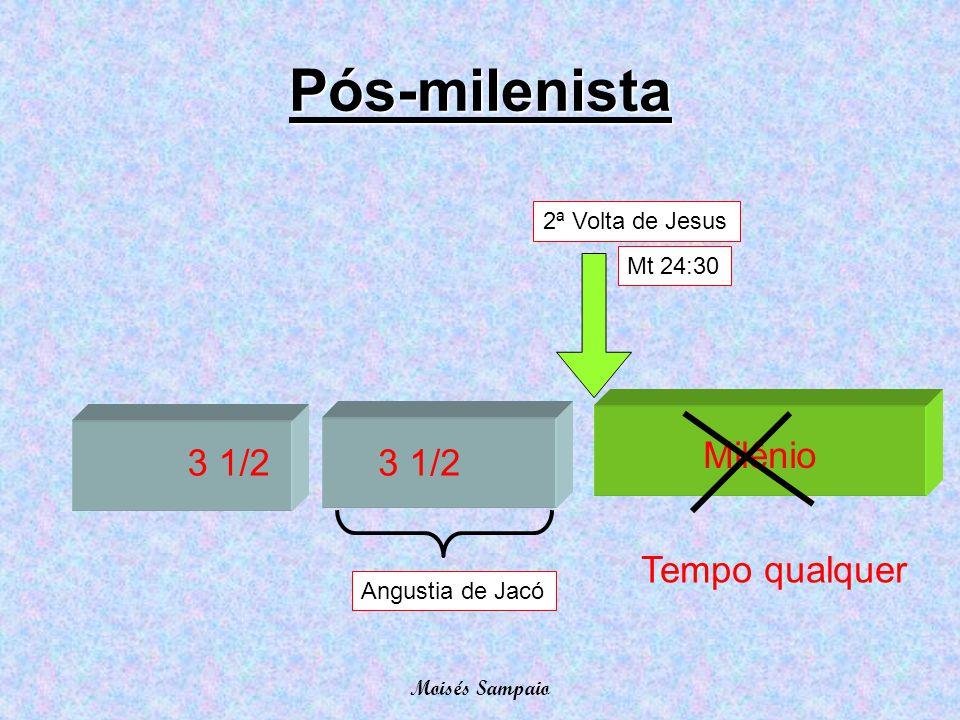 3 1/2 Angustia de Jacó Mt 24:30 Milênio Moisés Sampaio Pós-milenista 2ª Volta de Jesus Tempo qualquer