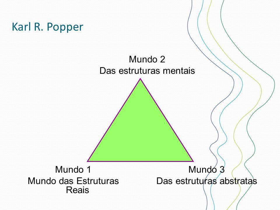 Karl R. Popper Mundo 1 Mundo das Estruturas Reais Mundo 2 Das estruturas mentais Mundo 3 Das estruturas abstratas