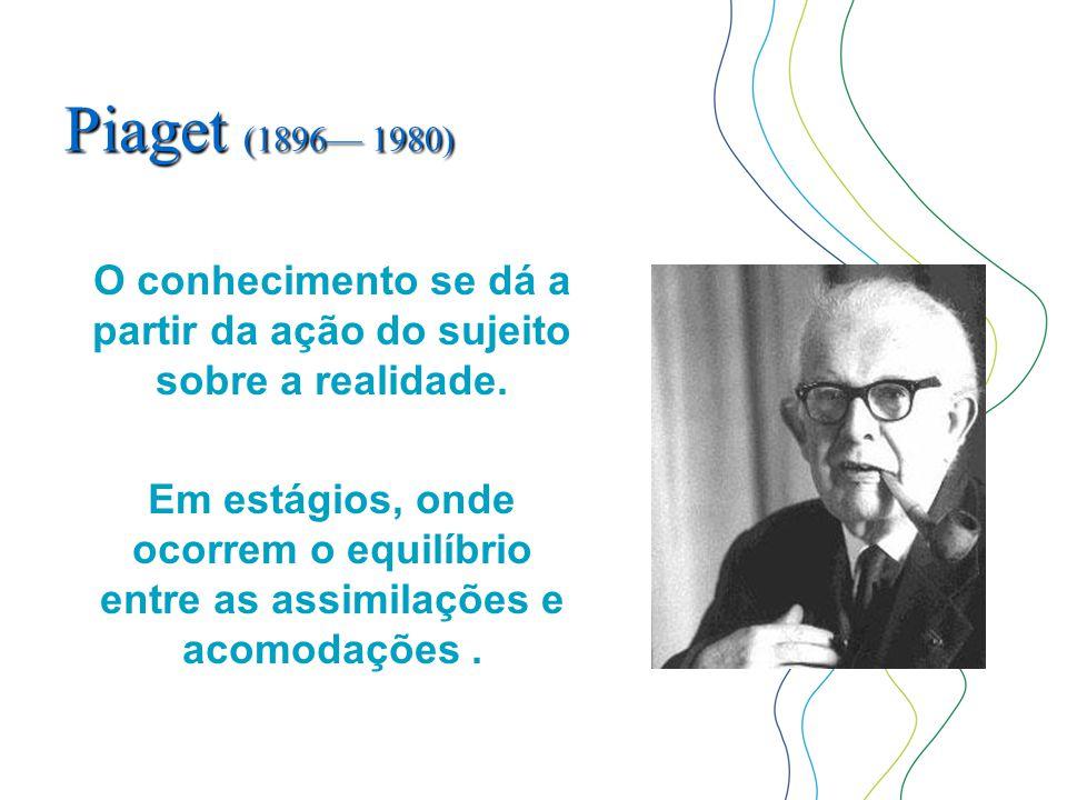 Piaget (1896— 1980) O conhecimento se dá a partir da ação do sujeito sobre a realidade. Em estágios, onde ocorrem o equilíbrio entre as assimilações e