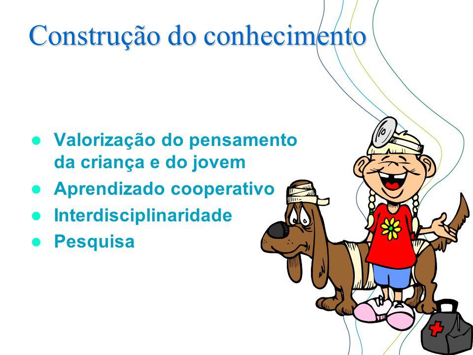 Construção do conhecimento  Valorização do pensamento da criança e do jovem  Aprendizado cooperativo  Interdisciplinaridade  Pesquisa