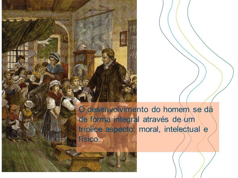 O desenvolvimento do homem se dá de forma integral através de um tríplice aspecto: moral, intelectual e físico.