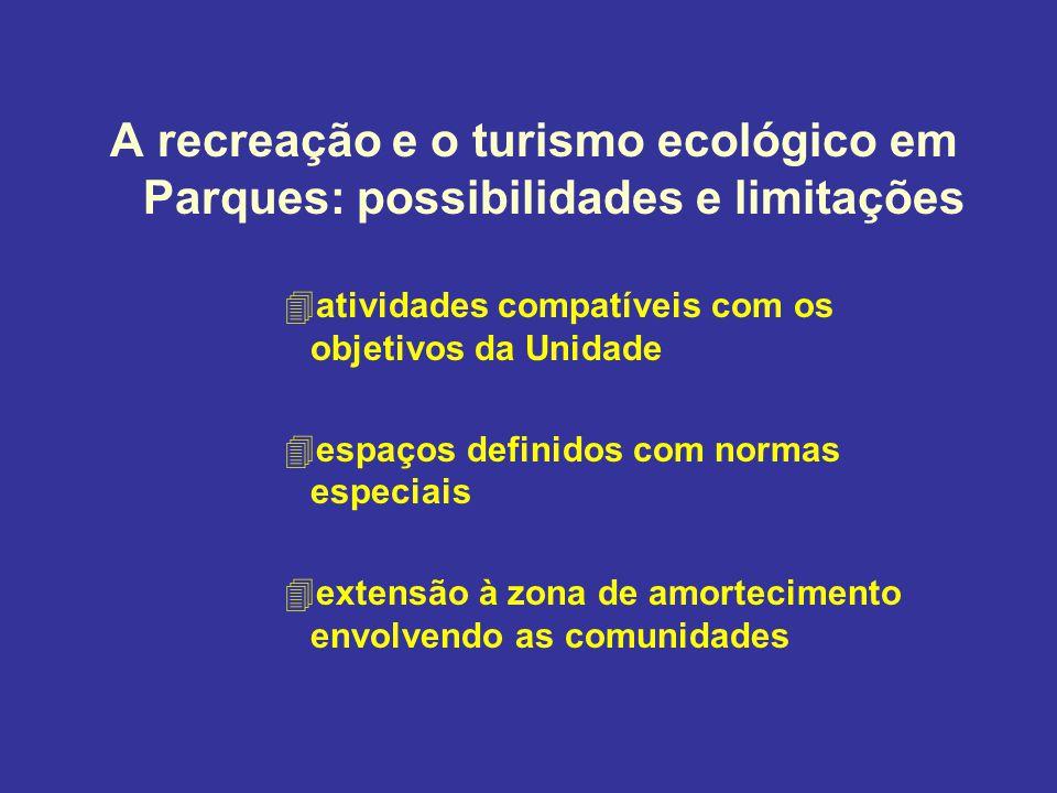 A recreação e o turismo ecológico em Parques: possibilidades e limitações 4atividades compatíveis com os objetivos da Unidade 4espaços definidos com normas especiais 4extensão à zona de amortecimento envolvendo as comunidades