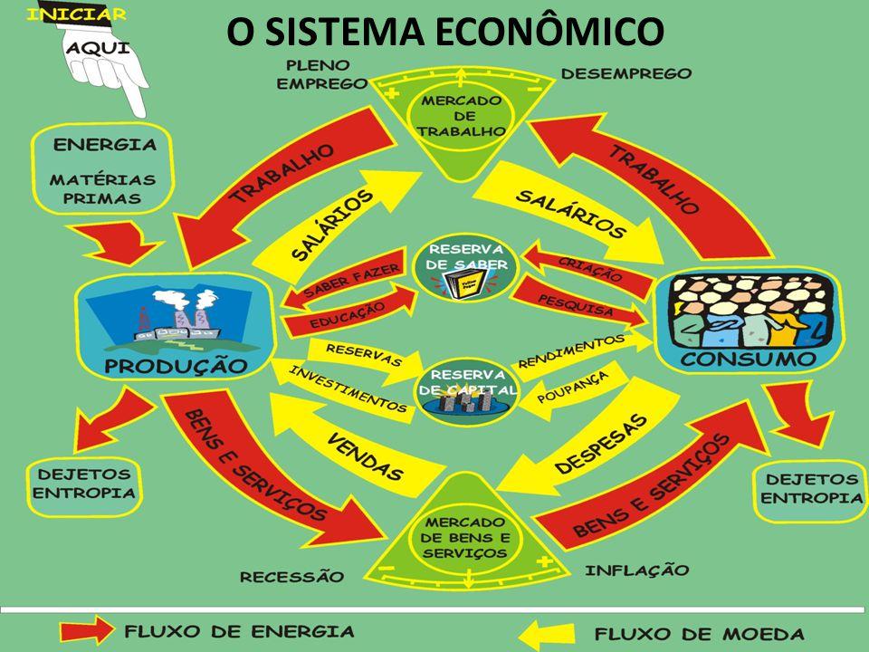 4Estação Ecológica 4Reserva Biológica 4Parque Nacional 4Monumento Natural 4Refúgio de Vida Silvestre Unidades de Proteção Integral