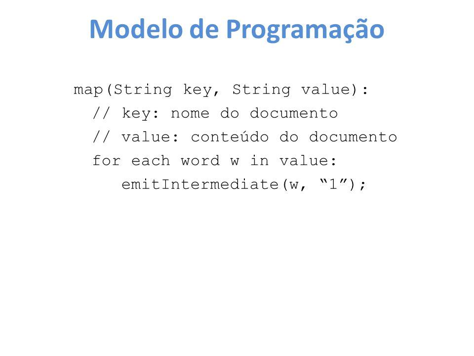 Modelo de Programação map(String key, String value): // key: nome do documento // value: conteúdo do documento for each word w in value: emitIntermedi