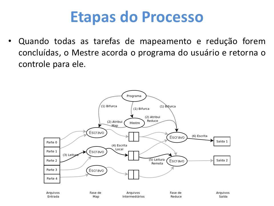 Etapas do Processo • Quando todas as tarefas de mapeamento e redução forem concluídas, o Mestre acorda o programa do usuário e retorna o controle para