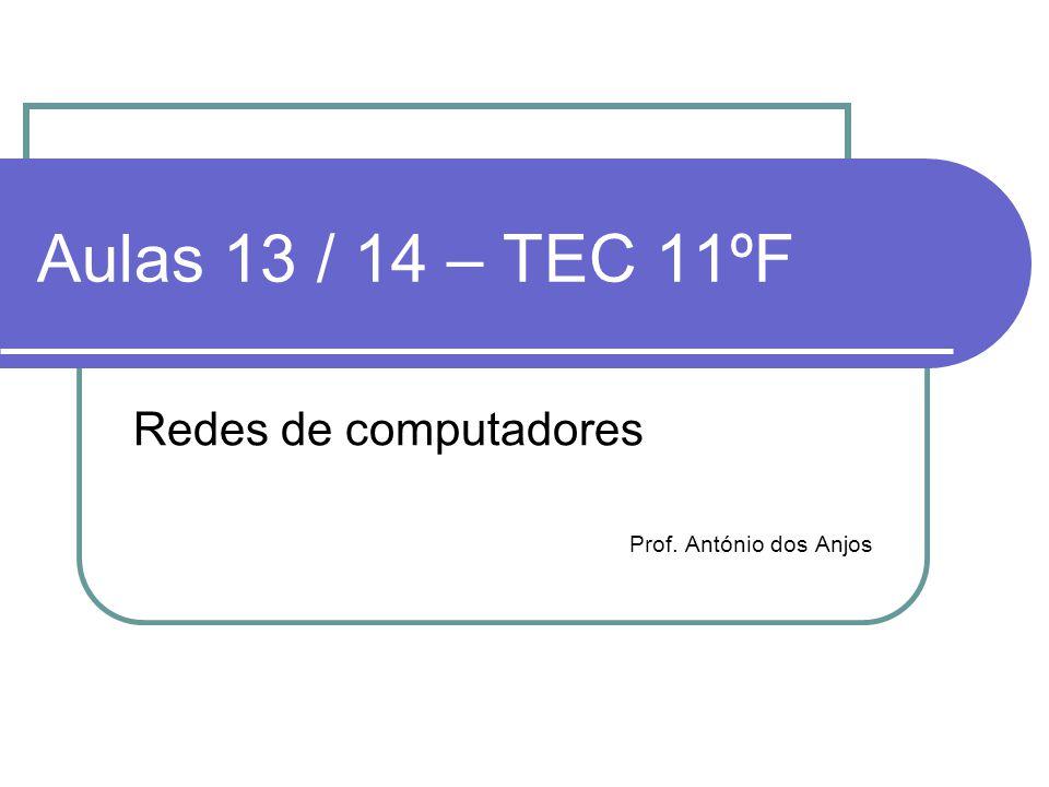 Aulas 13 / 1412 Comutação de pacotes  Subdivide-se em:  Comutação por datagramas  Comutação por circuitos virtuais