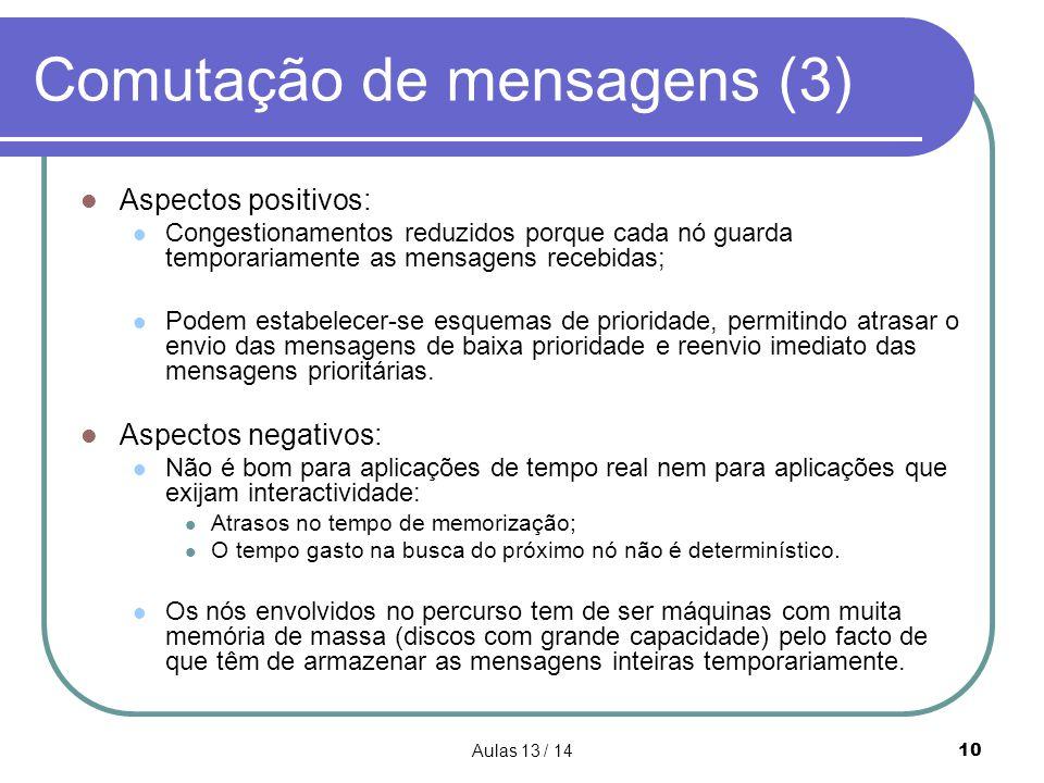 Aulas 13 / 1410 Comutação de mensagens (3)  Aspectos positivos:  Congestionamentos reduzidos porque cada nó guarda temporariamente as mensagens rece