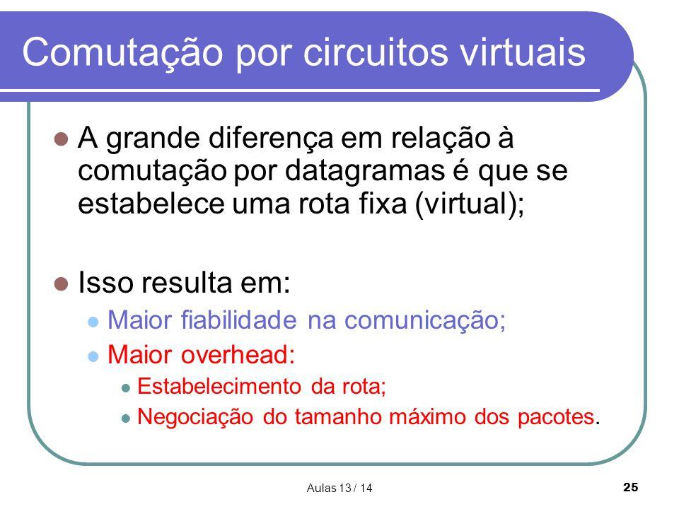 Aulas 13 / 1425 Comutação por circuitos virtuais  A grande diferença em relação à comutação por datagramas é que se estabelece uma rota fixa (virtual