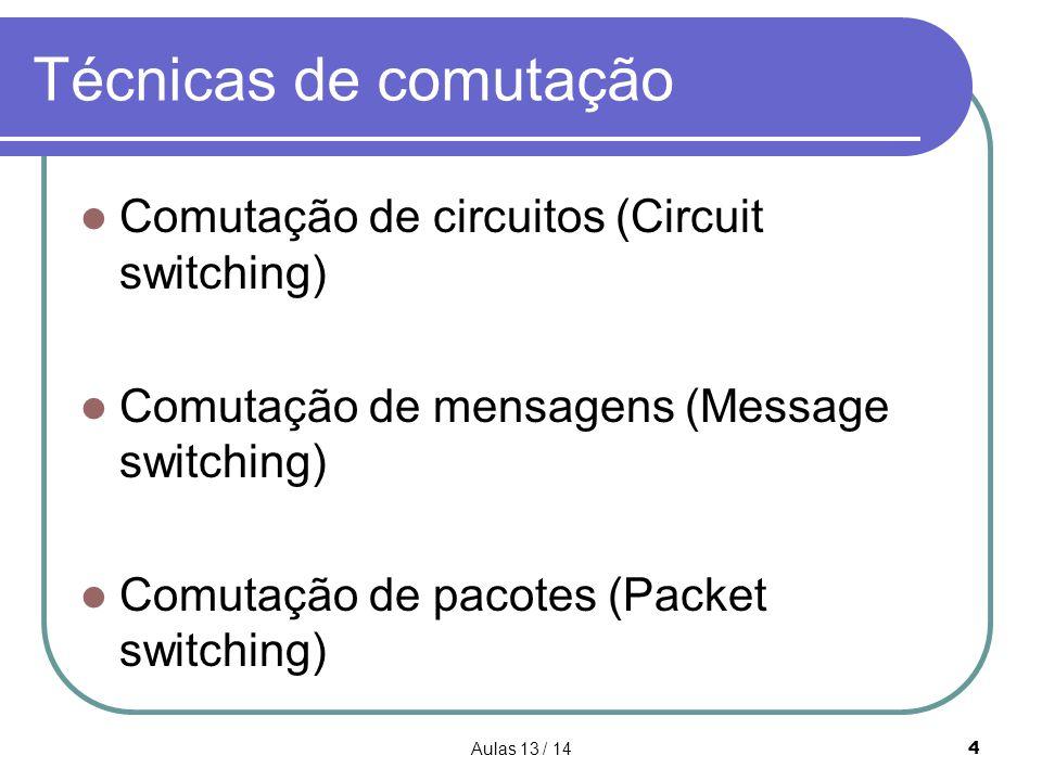 Aulas 13 / 145 Comutação de circuitos  Estabelece-se um encaminhamento (rota) físico entre emissor e receptor através da comutação de circuitos (comutadores);  Essa rota é então utilizada exclusivamente para a passagem dos dados resultantes da conversação estabelecida entre os dois dispositivos;  Ao terminar a conversação os circuitos que estavam ocupados são libertados;  A rede telefónica é a rede mais conhecida que usa comutação de circuitos;