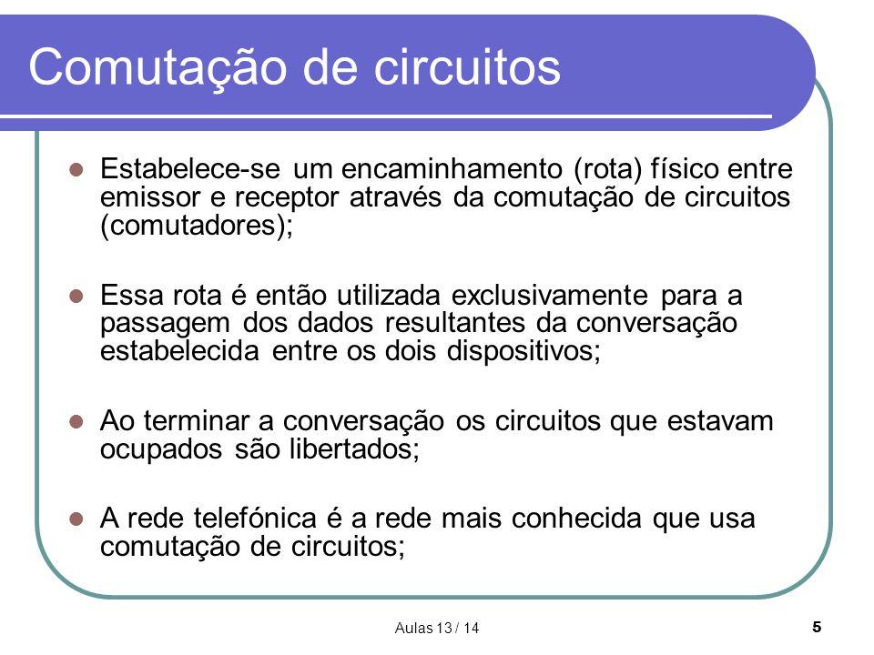 Aulas 13 / 145 Comutação de circuitos  Estabelece-se um encaminhamento (rota) físico entre emissor e receptor através da comutação de circuitos (comu