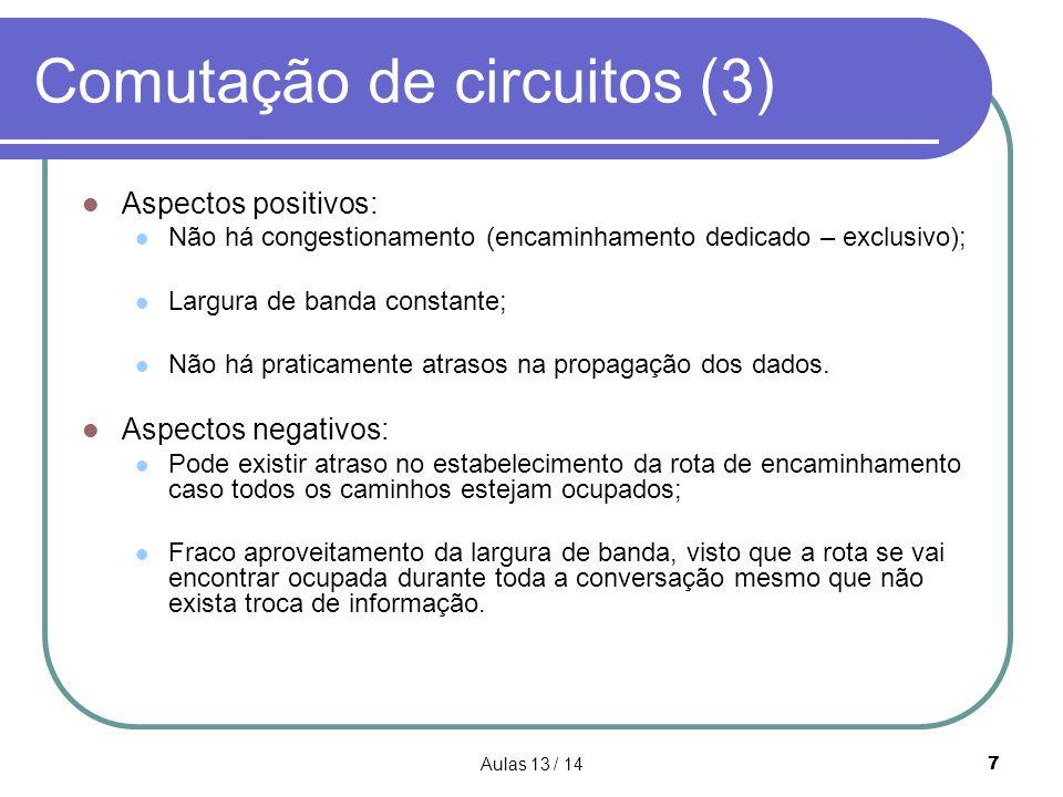 Aulas 13 / 147 Comutação de circuitos (3)  Aspectos positivos:  Não há congestionamento (encaminhamento dedicado – exclusivo);  Largura de banda co