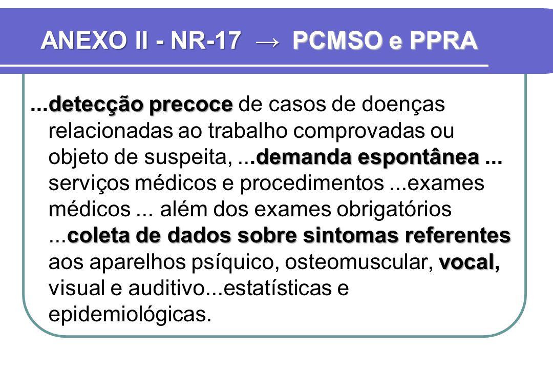 ANEXO II - NR-17 → PCMSO e PPRA detecção precoce demanda espontânea coleta de dados sobre sintomas referentes vocal...detecção precoce de casos de doe