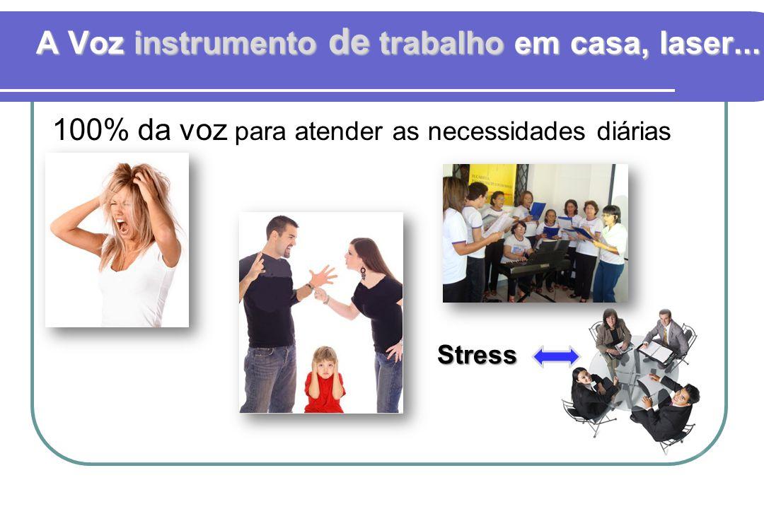 A Voz instrumento de trabalho em casa, laser... 100% da voz para atender as necessidades diárias Stress
