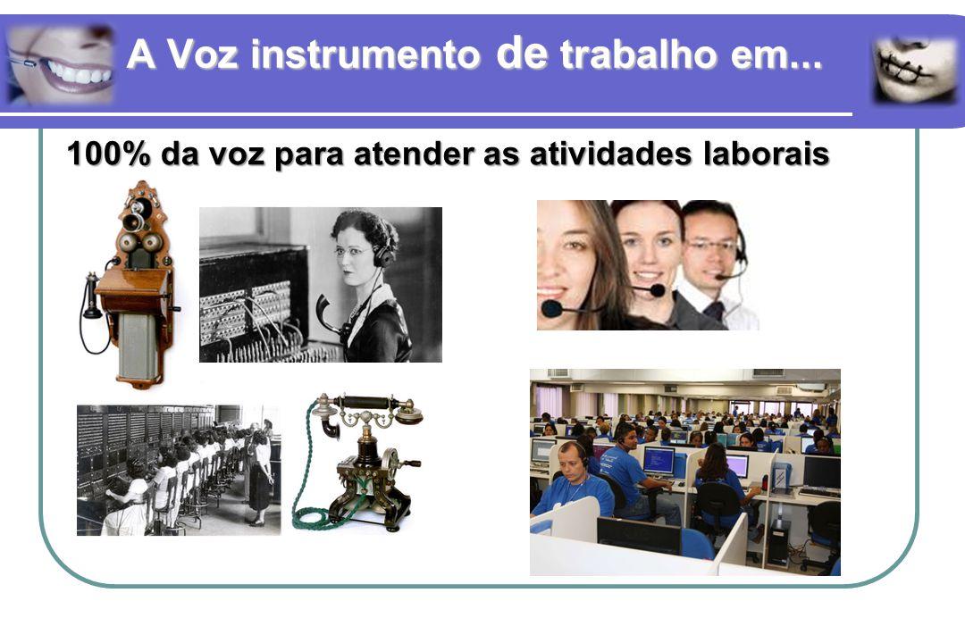 A Voz instrumento de trabalho em... 100% da voz para atender as atividades laborais