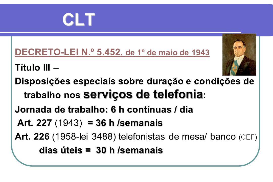 CLT CLT Título III – serviços de telefonia Disposições especiais sobre duração e condições de trabalho nos serviços de telefonia : Jornada de trabalho