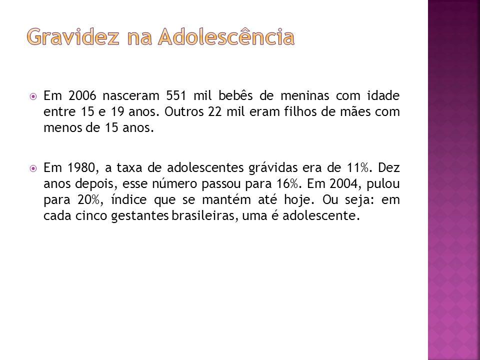  Em 2006 nasceram 551 mil bebês de meninas com idade entre 15 e 19 anos. Outros 22 mil eram filhos de mães com menos de 15 anos.  Em 1980, a taxa de