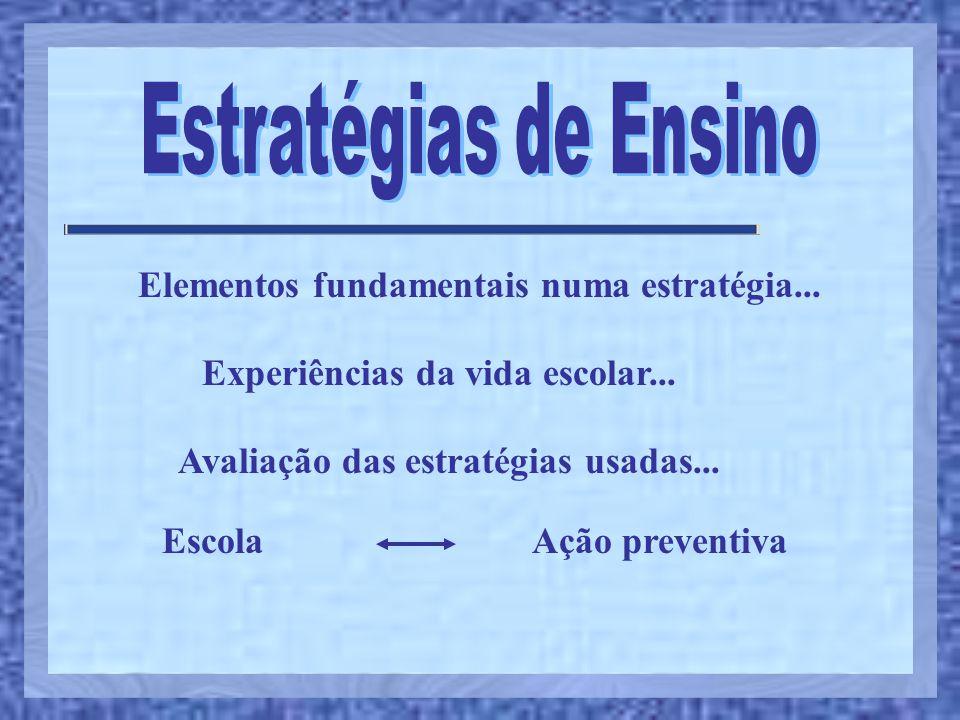 Escola Ação preventiva Elementos fundamentais numa estratégia... Experiências da vida escolar... Avaliação das estratégias usadas...