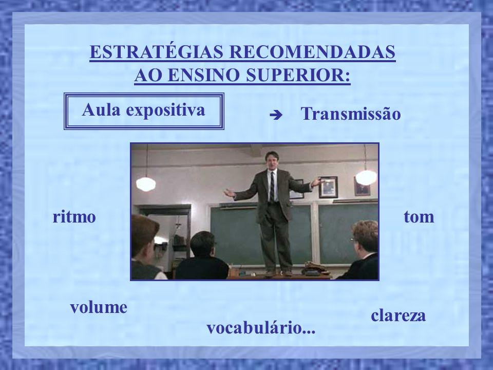 ESTRATÉGIAS RECOMENDADAS AO ENSINO SUPERIOR: Aula expositiva  Transmissão ritmo volume tom clareza vocabulário...