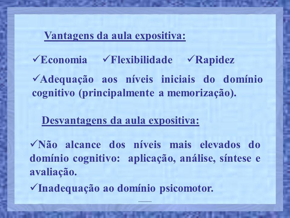 Vantagens da aula expositiva: Desvantagens da aula expositiva:  Não alcance dos níveis mais elevados do domínio cognitivo: aplicação, análise, síntes