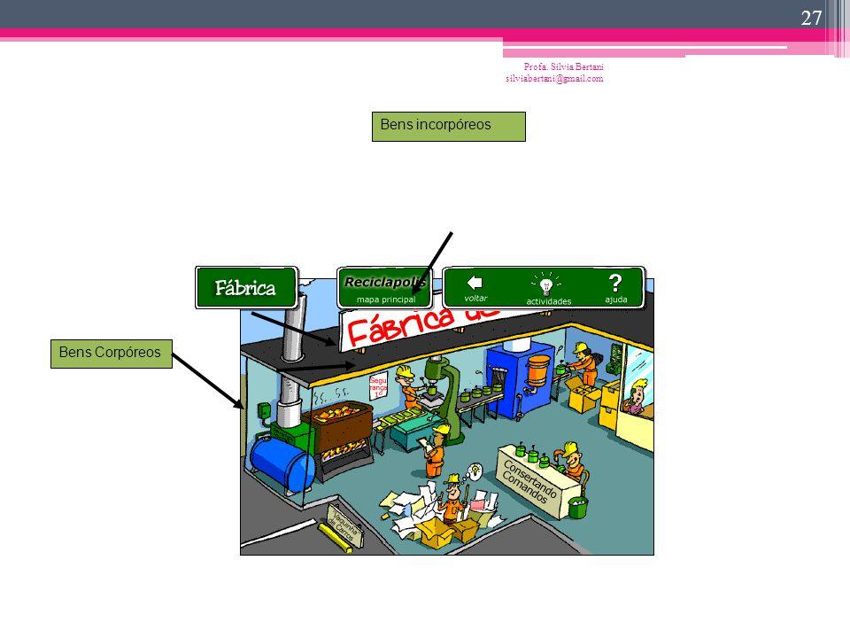 Estabelecimento empresarial Bens corpóreos balcões, estoques, máquinas, mercadorias, móveis, imóveis, instalações, veículos, etc.) Bens incorpóreos po