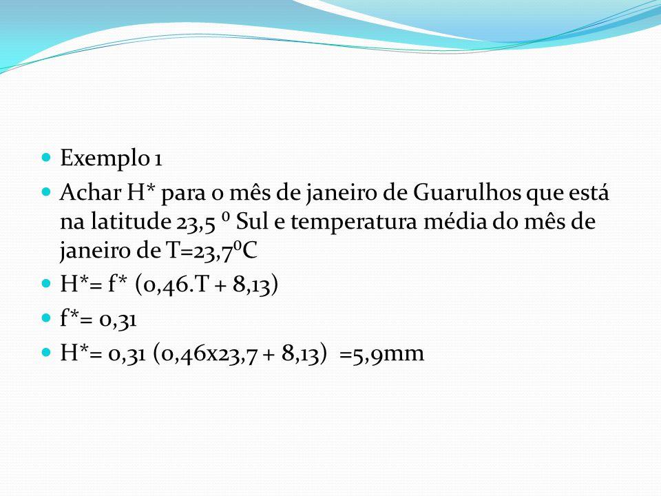  Exemplo 1  Achar H* para o mês de janeiro de Guarulhos que está na latitude 23,5 ⁰ Sul e temperatura média do mês de janeiro de T=23,7⁰C  H*= f* (