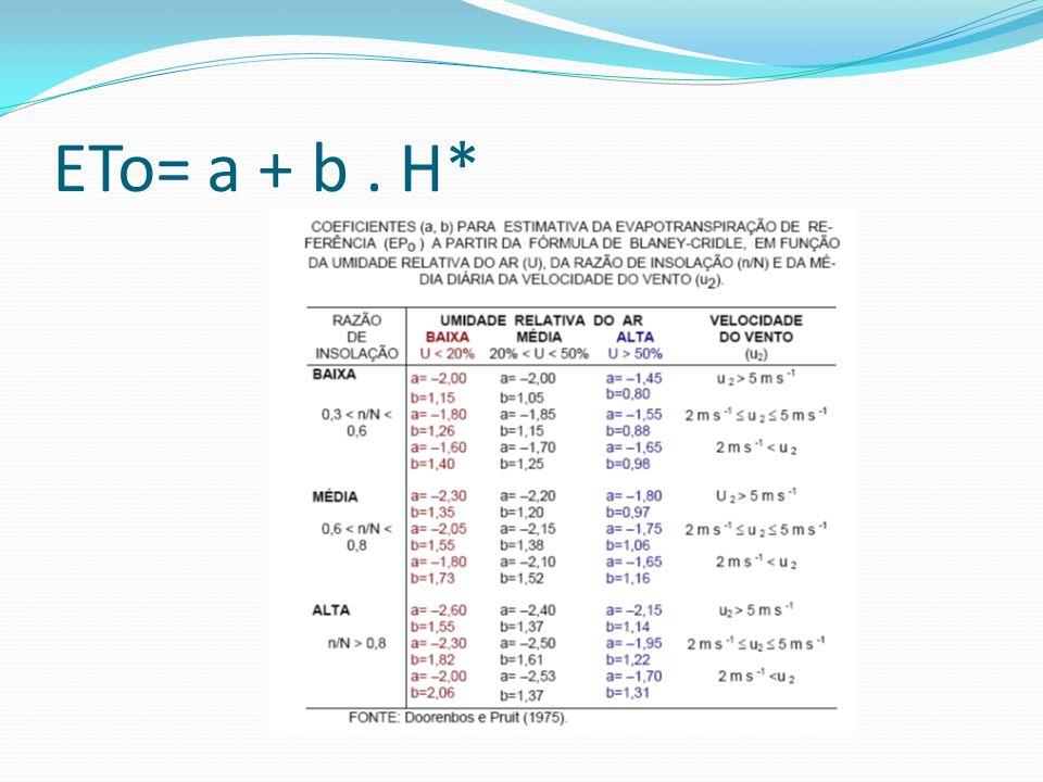 ETo= a + b. H*