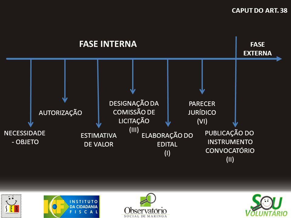 NECESSIDADE - OBJETO AUTORIZAÇÃO ESTIMATIVA DE VALOR DESIGNAÇÃO DA COMISSÃO DE LICITAÇÃO (III) FASE INTERNA FASE EXTERNA ELABORAÇÃO DO EDITAL (I) PARE