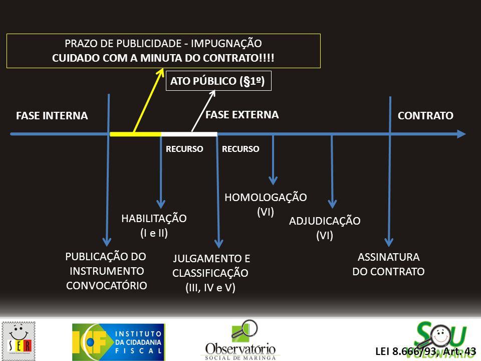 PUBLICAÇÃO DO INSTRUMENTO CONVOCATÓRIO HABILITAÇÃO (I e II) JULGAMENTO E CLASSIFICAÇÃO (III, IV e V) HOMOLOGAÇÃO (VI) ADJUDICAÇÃO (VI) ASSINATURA DO C