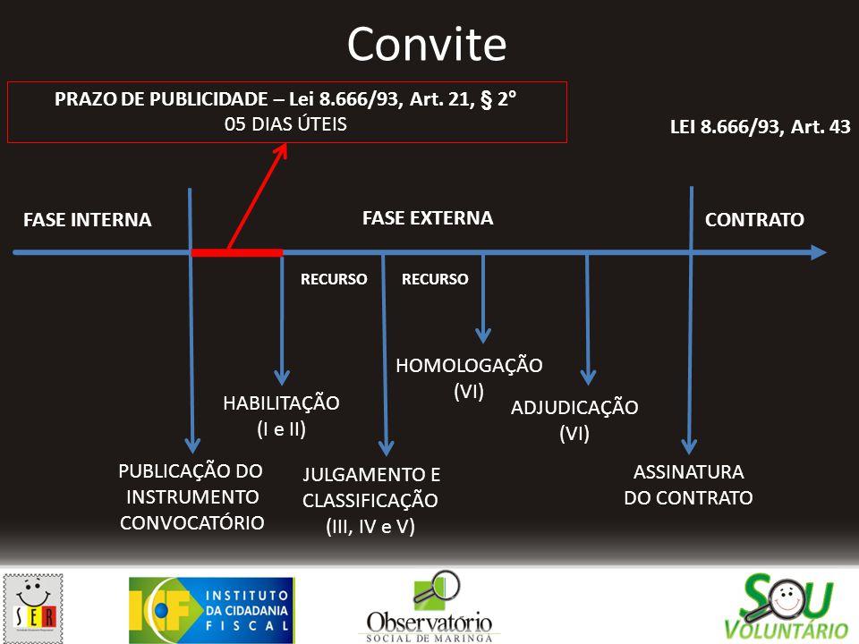 Convite PUBLICAÇÃO DO INSTRUMENTO CONVOCATÓRIO HABILITAÇÃO (I e II) JULGAMENTO E CLASSIFICAÇÃO (III, IV e V) HOMOLOGAÇÃO (VI) ADJUDICAÇÃO (VI) ASSINAT