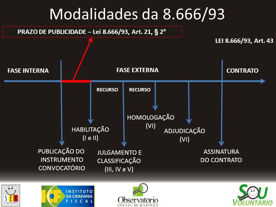 Modalidades da 8.666/93 PUBLICAÇÃO DO INSTRUMENTO CONVOCATÓRIO HABILITAÇÃO (I e II) JULGAMENTO E CLASSIFICAÇÃO (III, IV e V) HOMOLOGAÇÃO (VI) ADJUDICA