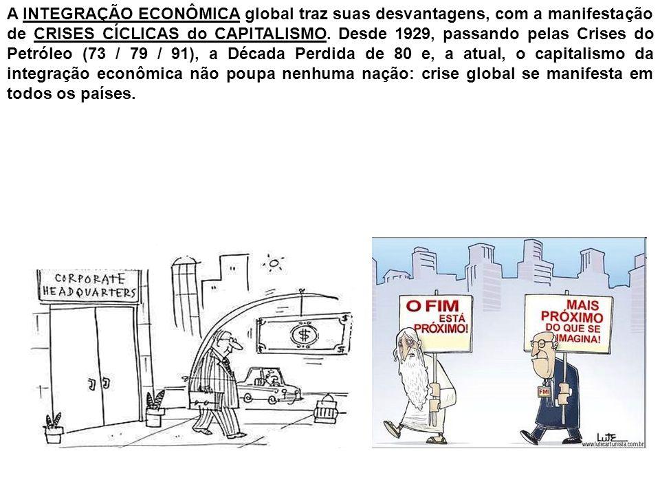 A INTEGRAÇÃO ECONÔMICA global traz suas desvantagens, com a manifestação de CRISES CÍCLICAS do CAPITALISMO. Desde 1929, passando pelas Crises do Petró