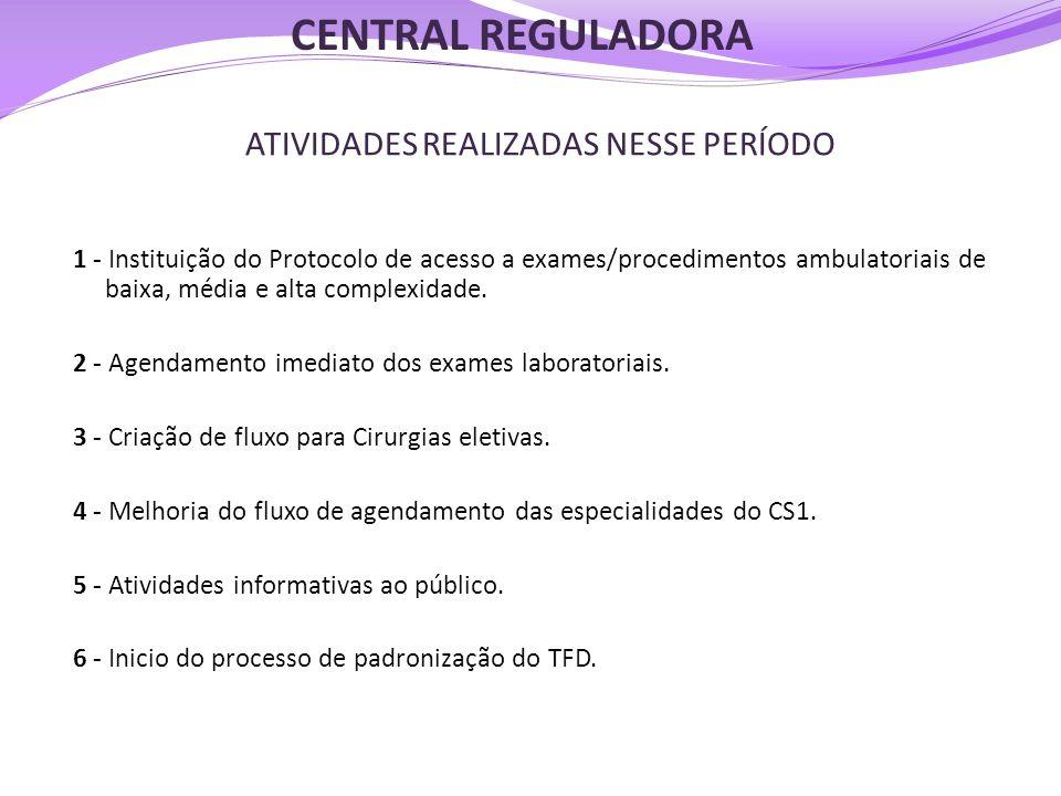 ATIVIDADES REALIZADAS NESSE PERÍODO 1 - Instituição do Protocolo de acesso a exames/procedimentos ambulatoriais de baixa, média e alta complexidade. 2