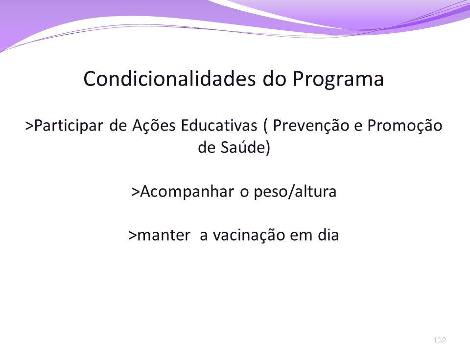 132 Condicionalidades do Programa >Participar de Ações Educativas ( Prevenção e Promoção de Saúde) >Acompanhar o peso/altura >manter a vacinação em di