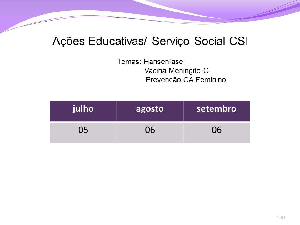 136 Ações Educativas/ Serviço Social CSI Temas: Hanseníase Vacina Meningite C Prevenção CA Feminino julhoagostosetembro 0506