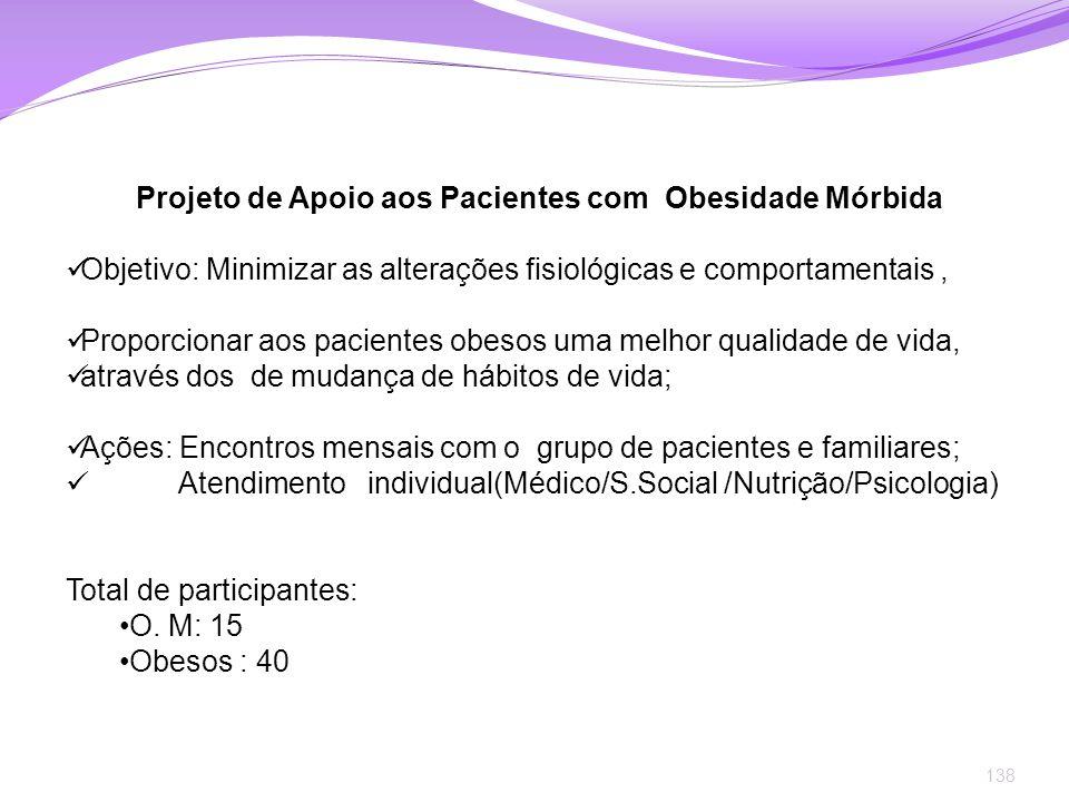 138 Projeto de Apoio aos Pacientes com Obesidade Mórbida  Objetivo: Minimizar as alterações fisiológicas e comportamentais,  Proporcionar aos pacien