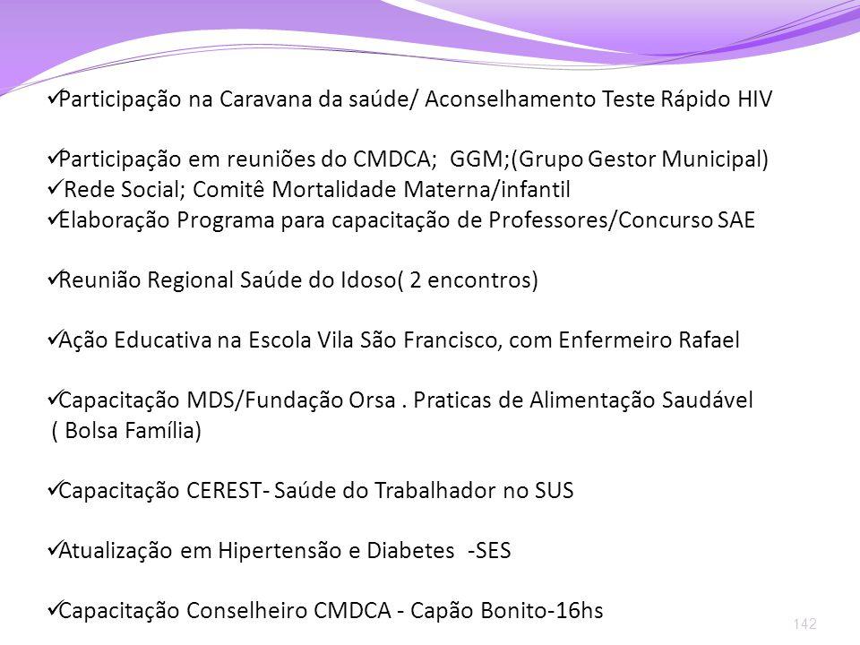 142  Participação na Caravana da saúde/ Aconselhamento Teste Rápido HIV  Participação em reuniões do CMDCA; GGM;(Grupo Gestor Municipal)  Rede Soci