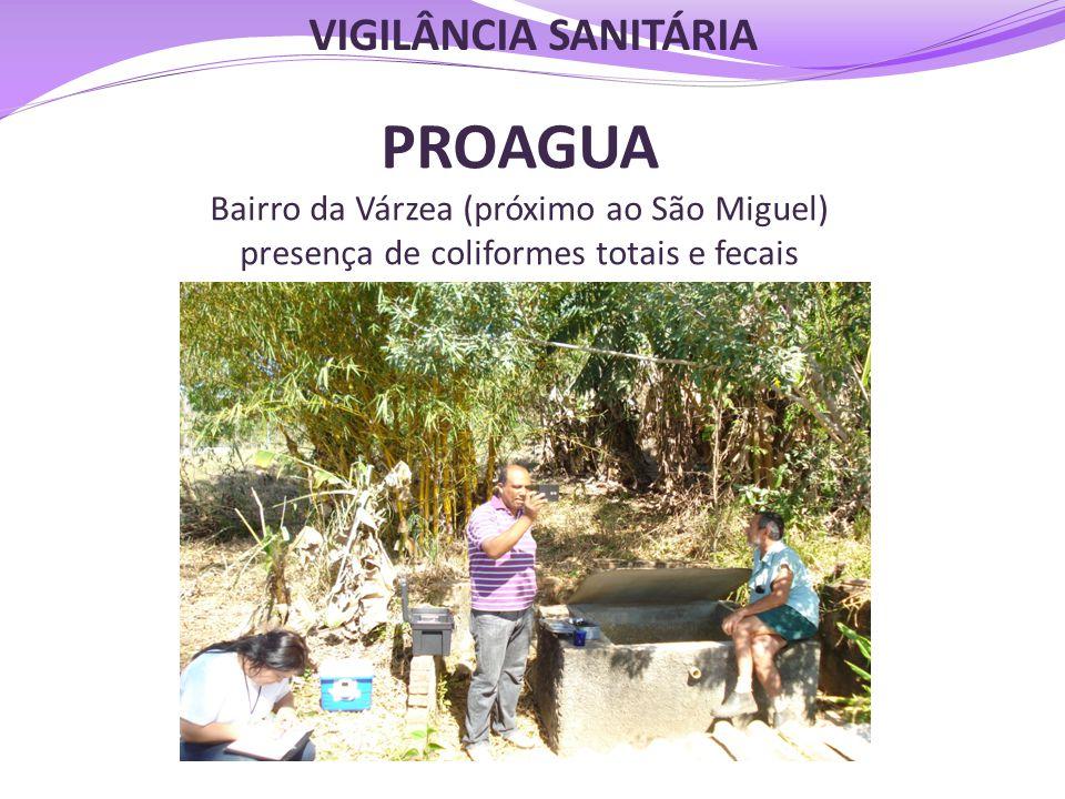 PROAGUA Bairro da Várzea (próximo ao São Miguel) presença de coliformes totais e fecais VIGILÂNCIA SANITÁRIA