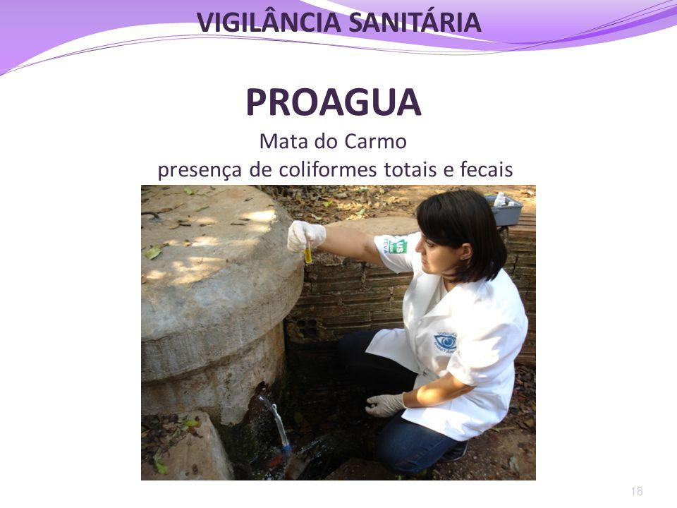 PROAGUA Mata do Carmo presença de coliformes totais e fecais 18 VIGILÂNCIA SANITÁRIA
