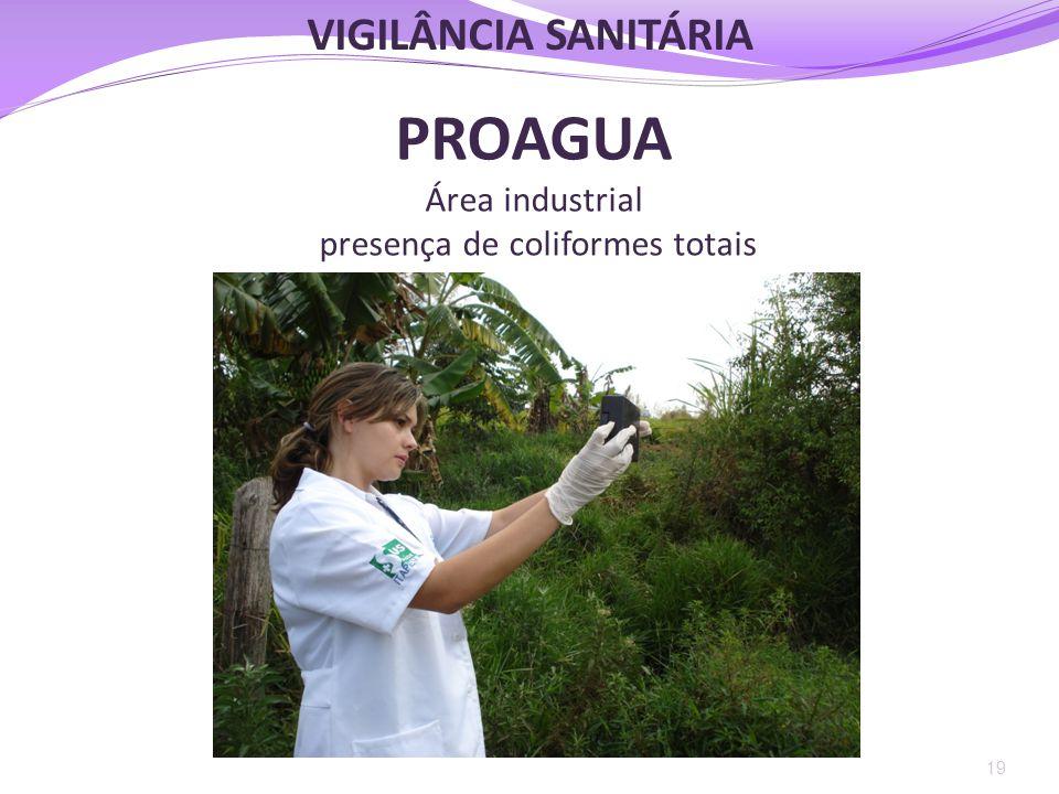 PROAGUA Área industrial presença de coliformes totais 19 VIGILÂNCIA SANITÁRIA